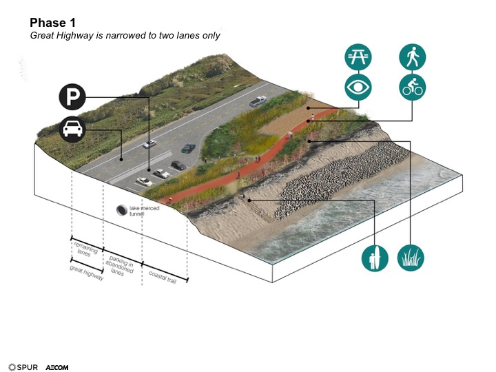 Coastal Hazards and Public Infrastructure