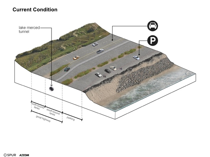 Planning for Coastal Protection Current Phase