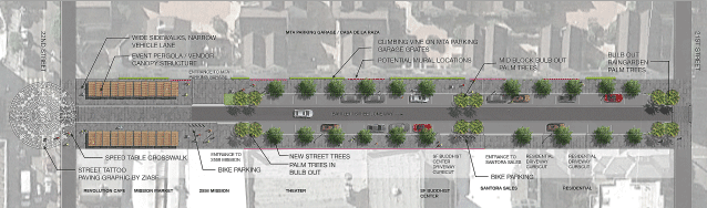schematic rendering of Bartlett Plaza
