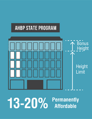 State_AHBP program